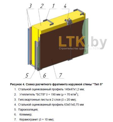 Схема обшивки наружной стены— Тип 5